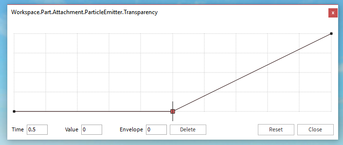 The Transparency graph for the ParticleEmitter