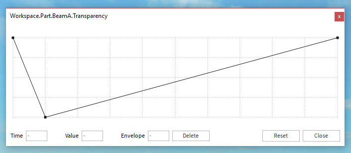 A customized Transparency graph