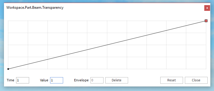 Beam Transparency Graph - Linear