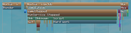 "A custom MicroProfiler label ""Hard work"", created by the code above"