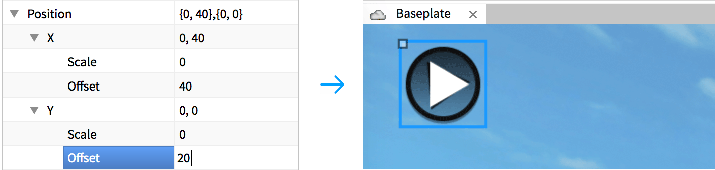 https://developer.roblox.com/assets/blt5723e66f752bab31/Images-GUI-ImageLabel-Y-Offset-Position-Changed.png