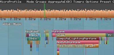 The MicroProfiler timeline, zoomed in on the main thread