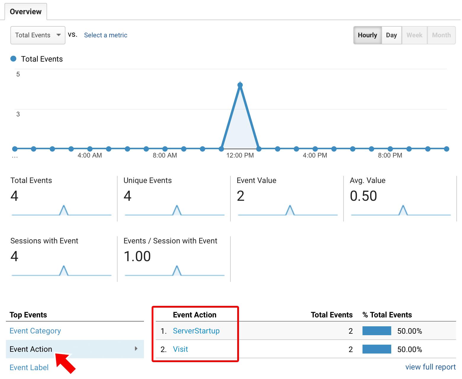Enjoy The Show Roblox Id Using Google Analytics In Roblox